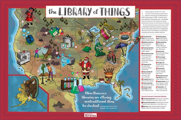 library-of-things